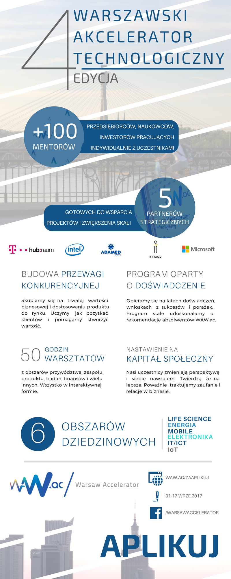 Infografika-4-edycja-wawac-pol